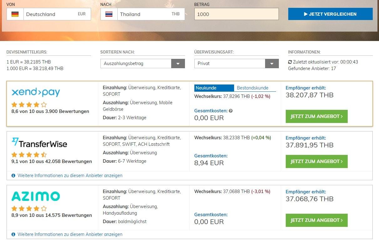 1.000 € von Deutschland nach Thailand überweisen